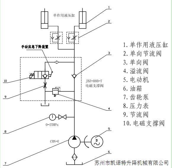 解读液压升降平台液压系统原理图片